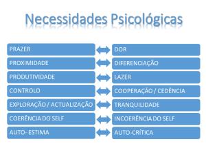 Necessidades Psicológicas (5)